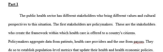 Analyze the Ethical Dimensions of the Public Health Issue and Context